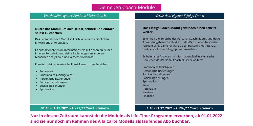 Coaching-Module
